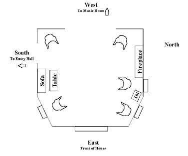 Map Of The Living Room